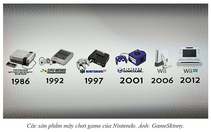 Kieu-dang-cong-nghiep-moi-giup-Nintendo-tang-doanh-so